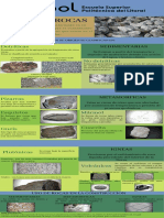 TIpos de rocas.pdf