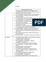 Zurita - Summary Table for PSAs