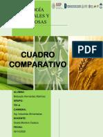 BETSAYDA HERNÁNDEZ MARTÍNEZ. CUADRO COMPARATIVO. CEREALES Y OLEAGINOSAS..pdf