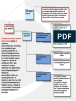 181752674-Delegacion-Del-Mandato.pdf