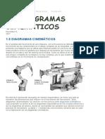 1.5 DIAGRAMAS CINEMÁTICOS