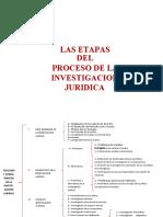 LAS ETAPAS DEL PROCESO DE LA INVESTIGACION JURIDICA II