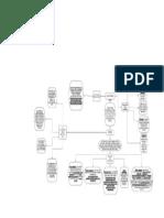 mapa conceptual analisis economico 2020-2