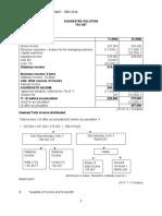 SOLUTION TAX667 - DEC 2016.docx