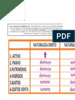 Tarea_1_Diego_Quintero