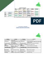 Rotina de Estudos escrivão 3 horas por dia.pdf
