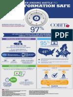 COBIT5 Info Sec_Infographic