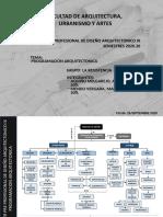 M. CONCEPTUAL_PROCESO DE DISEÑO [Autoguardado].pptx
