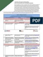 FRENCH_KeyIndicatorsCBA2I_final_July2012.pdf