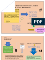 Actividad 3. Infografía sobre las formas de administrar
