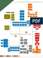 PDF ZONA.pdf