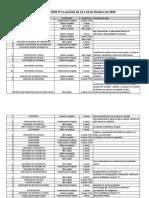 118-vagas-abertas-no-SINE-JP-no-período-de-13-a-16-de-Outubro-de-2020