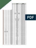 Matriz de escalamientos V72.xlsx