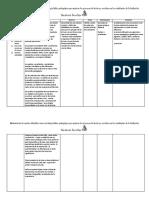 PROPUESTA DE LECTO-ESCRITURA.pdf