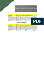 FRANCISCO JAVIER MARTINEZ MARTINEZ ACTIVIDADES 1 A 10 SESION 3