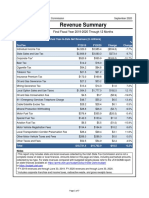 Utah Tax Commission Revenue Report