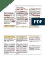 Traducción ESP FR 1.docx