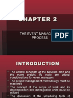 The Corporate Event Project Management Process