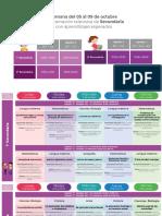4_Aprendizajes_Esperados_SECUNDARIA_Semana_7.pdf