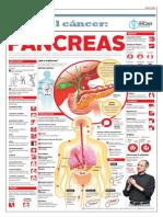 190510-31-cancer-pancreas