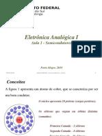 AULA1_Eletrônica_Analógica_IFRS.pdf