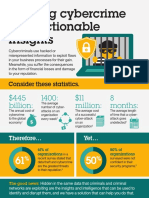 CyberCrimeInfographic