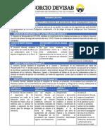 Resumen Ejecutivo de Protocolo de Bioseguridad COVID-19
