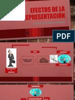 Efectos de la representación Art. 24