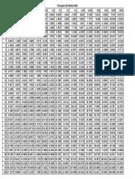 Hi-kvadrat_tablica_vrijednosti.pdf