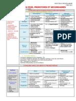 21-29-Tumeurs-du-foie-primitives-et-secondaires
