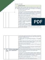 Anexa 6 - Definitia indicatorilor specifici de realizare si rezultat imediati