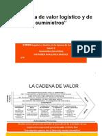 SESION 3-CADENA DE VALOR LOGISTICO -ACTUALIZADO -2017