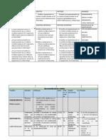 Matriz de concistencia y operacionalizacion de variables