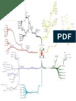 Mapa Mental - Hugo Romero Garces - PSST-TAA