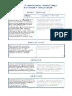 Act._1.3_Huitron_Gudiño_Cuadro comparativo tema Paradigma cuantitativo cualitativo