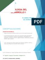 PRIMERA UNIDAD CICLO DE VIDA PARTE    UNO, NAC, INFANCIA,  ADOLESCENCIA