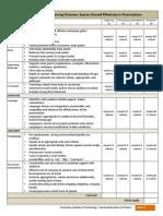 Public Speaking Rubric.pdf