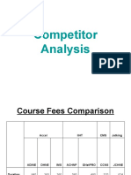 Competitor Presentation