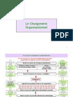 changement organisationnel