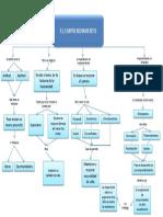 Mapa Emprendimiento