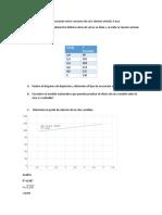 DineyBeltran_ laboratorio Regresión y Correlación lineal.