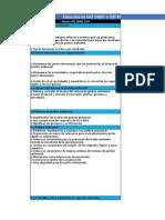 Tabla de cláusulas aplicables a dirección ISO 14001 e ISO 45001