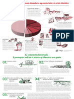 Food and climate poster ES 03