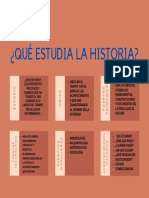 Mapa historia