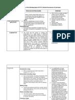 pcr assignment