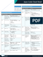S1_Apex_Code_Cheatsheet.pdf