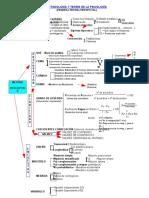 metodologia y teoria de la psic