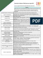 débouchés_Master-HSE.pdf