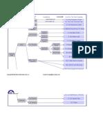 Statistical Test Excel File