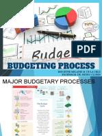 Philippine Budgetary Process.pptx